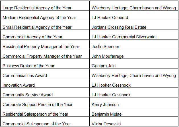 Awards-for-Excellence-2014-Winners